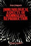 Immunological Aspects of Mammalian Reproduction