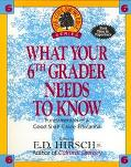 What Your 6th Grader Needs to Know Fundamentals of a Good Sixth-Grade Education