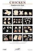 North American Meat Processors Chicken Foodservice Poster