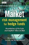 Market Risk Management for Hedge Funds: Foundations of the Style and Implicit Value-at-Risks