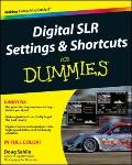 DSLR Settings and Shortcuts for Dummies