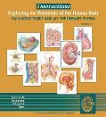Balancing Fluids+ph Urinary Sys.(sw)