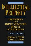 Intellectual Property Licensing and Joint Venture Profit Strategies