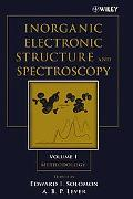 Inorganic Electronic Structure And Spectroscopy Methodology