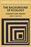 Background of Ecology Concept and Theory
