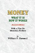 Money: What It Is, How It Works