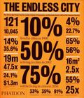 Endless City : The Urban Age Project by the London School of Economics and Deutsche Bank's A...