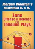 Zone Offense And Defense Plus Inbound Plays