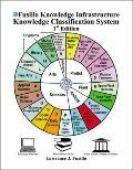 Fusillo Knowledge Infrastructure : Knowledge Classification System