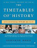 Timetables Of History A Historical Linkage Of People And Events