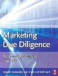 Marketing Due Dilligence Reconnecting Strategy to Share Price