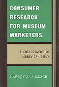 Consumer Research for Museum Marketers: Audience Insights Money Can't Buy