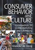 Consumer Behavior and Culture Consequences for Global Marketing and Advertising