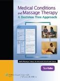 Medical Conditions and Massage Therapy : A Decision Tree Approach