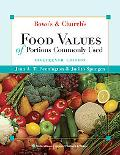 Bowes and Church's Food Values of Portions Commonly Used
