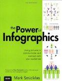 The Power of Infographics: Using Pictures to Communicate and Connect With Your Audiences (Qu...
