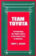 Team Toyota Transplanting the Toyota Culture to the Camry Plant in Kentucky