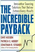 Incredible Payback Innovative Sourcing Solutions That Deliver Extraordinary Results