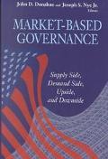 Market-Based Governance Supply Side, Demand Side, Upside, and Downside