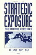 Strategic Exposure Proliferation Around the Mediterranean