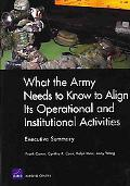 What the Army Needs to Know to Align Its Operational and Institutional Activities Executive ...