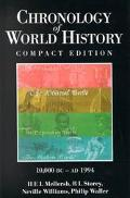 Chronology of World History
