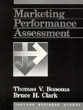 Marketing Performance Assessment