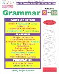 Grammar Grades 5 and 6  Parts of Speech, Sentences, Punctuation