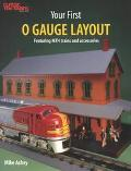 Your First O Gauge Layout Featuring Mth Trains and Accessories