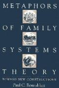 Metaphors of Family Systems Theory