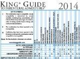 King Guide to Critical Care Admixtures Wall Chart - Laminated