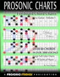 Fretboard Chord Charts for Guitar - Volume 1