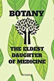 Notebook: I Love Botany I am Botanist Planner / Organizer / Lined Notebook (6