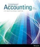 Company Accounting