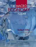 The Macro Economy Today with Connect Access Card