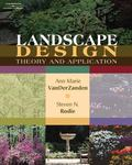 Landscape Design Theory and Application