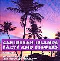 Caribbean Islands: Facts & Figures