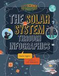 Solar System Through Infographics