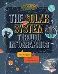 Solar System Through Infographics