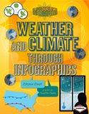 Weather and Climate Through Infographics (Super Science Infographics)