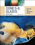 Cone 5-6 Glazes