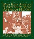 What Every American Should Know About American History 200 Events That Shaped the Nation