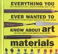 Everything You Ever Wanted to Know About Art Materials