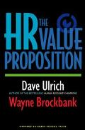 Hr Value Proposition
