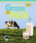 Grass to Milk