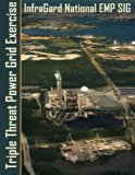 Triple Threat Power Grid Exercise: High Impact Threats Workshop and Tabletop Exercises Exami...