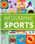 Infographic Guide to Sport