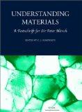 Understanding materials (Matsci)
