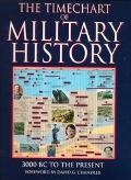 Timechart of Military History 3000 B.C. to the Present