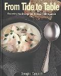 From Tide to Table: All You Need to Know about Buying, Preparing, and Cooking Irish Food
